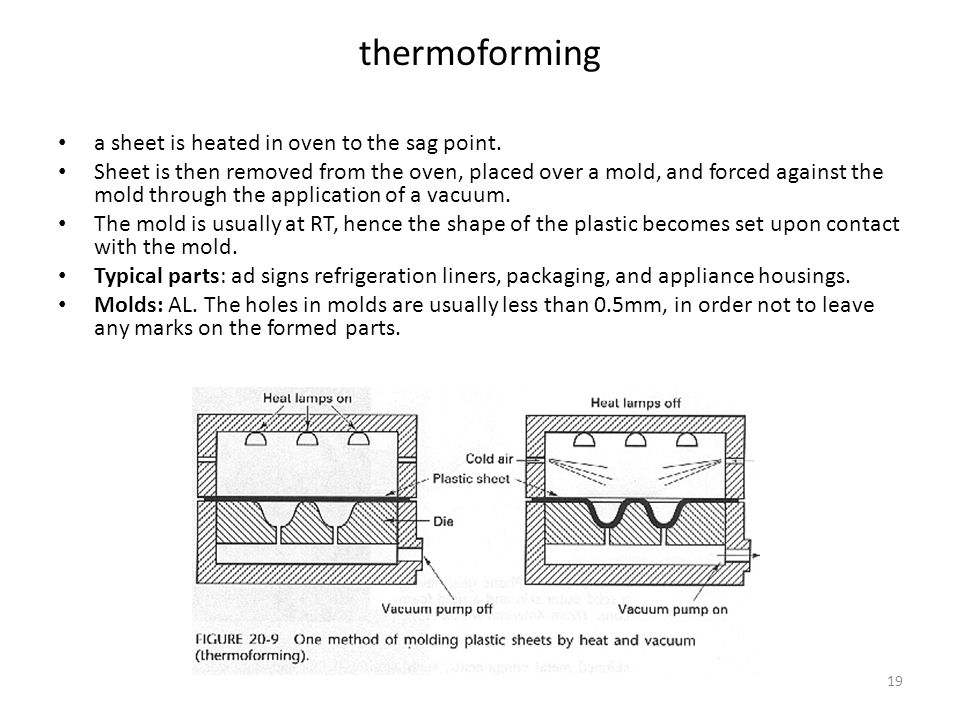 thermoforming a sheet is heated in oven to the sag point.