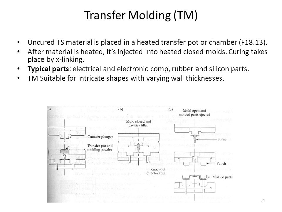 Transfer Molding (TM) Uncured TS material is placed in a heated transfer pot or chamber (F18.13).
