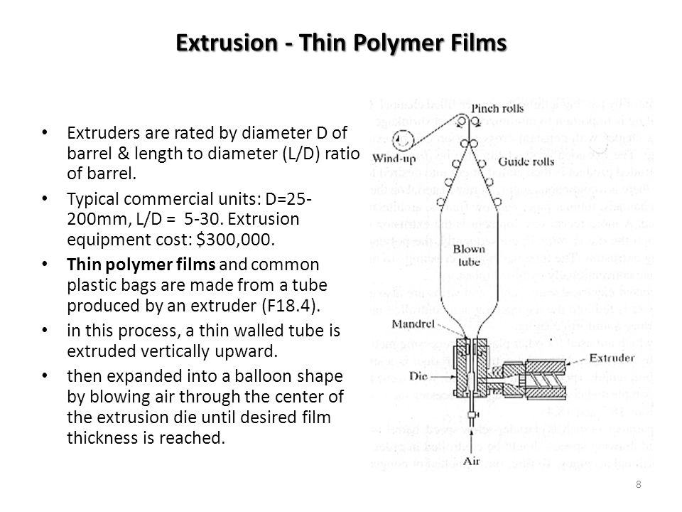 Extrusion - Thin Polymer Films