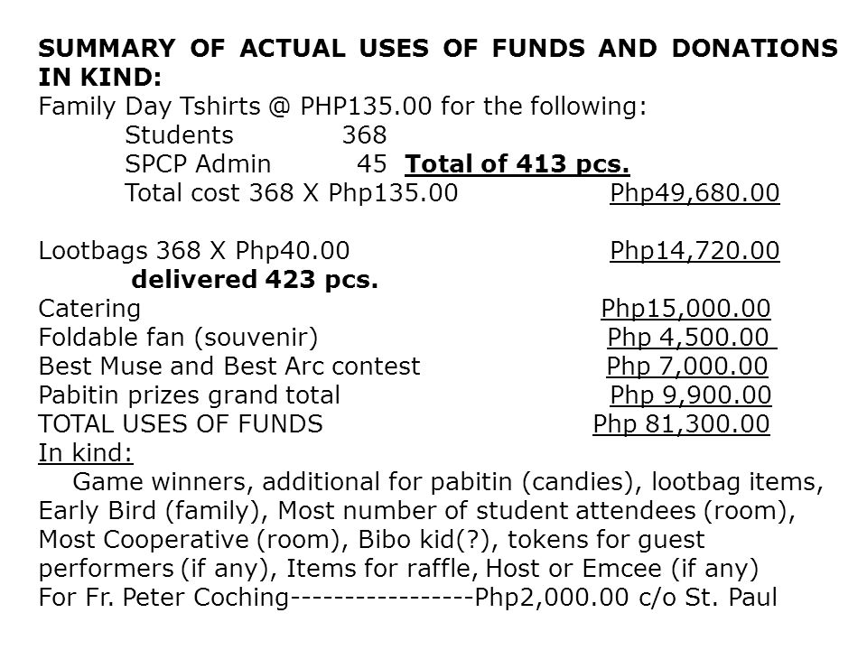 SUMMARY OF ACTUAL USES OF FUNDS AND DONATIONS IN KIND: