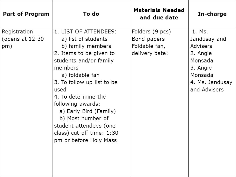 Materials Needed and due date