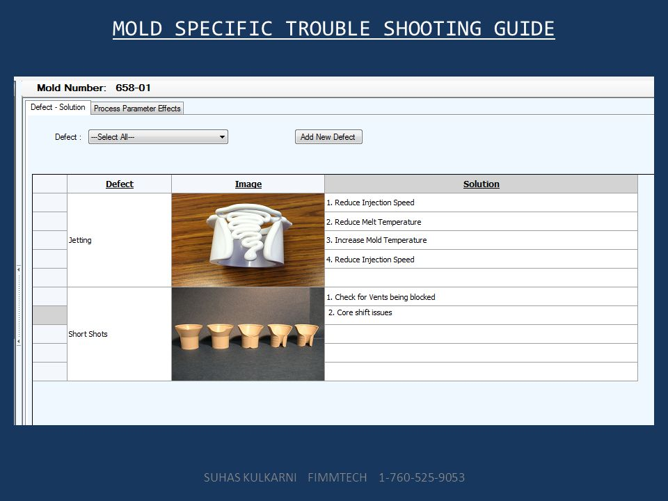MOLD SPECIFIC TROUBLE SHOOTING GUIDE