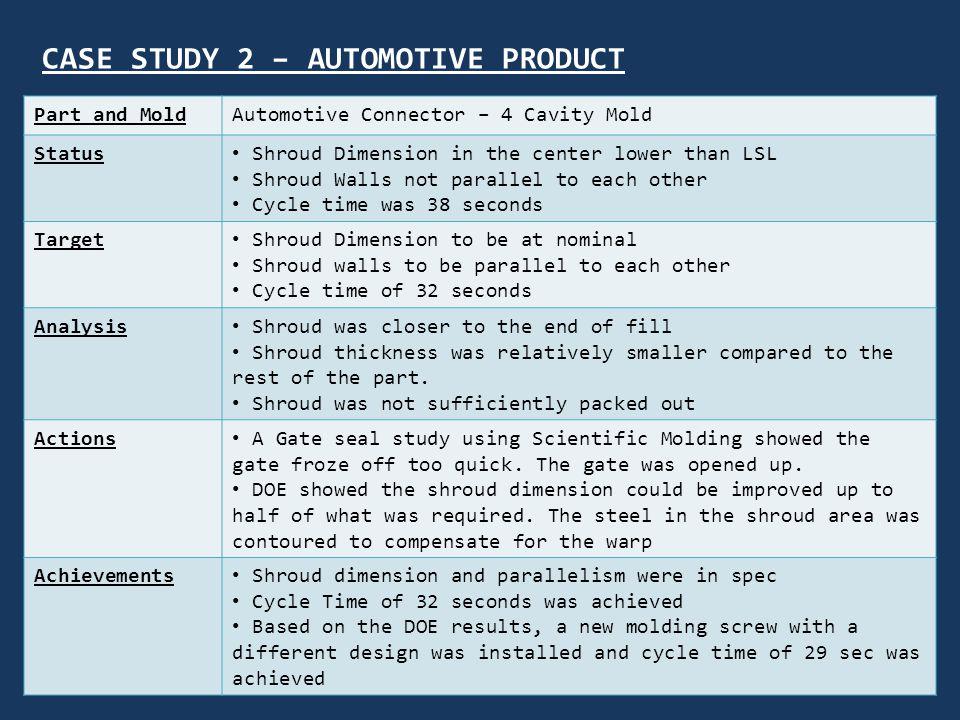 CASE STUDY 2 – AUTOMOTIVE PRODUCT