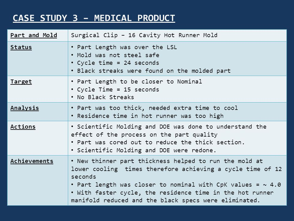 CASE STUDY 3 – MEDICAL PRODUCT