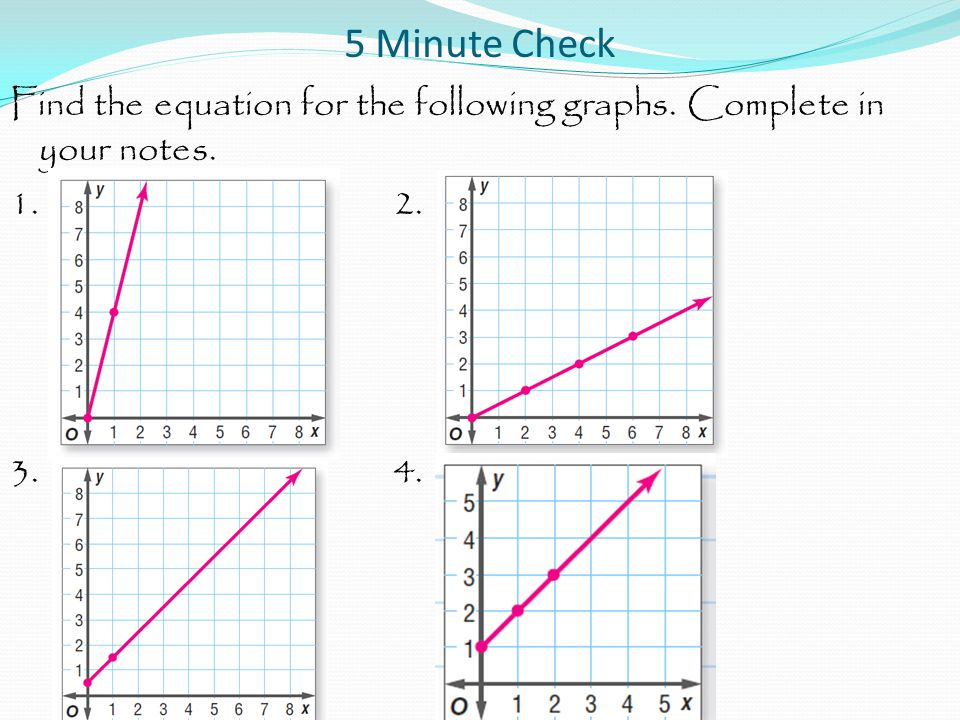 5 Minute Check Find the equation for the following graphs. Complete in your notes. 1. 2. 3. 4.
