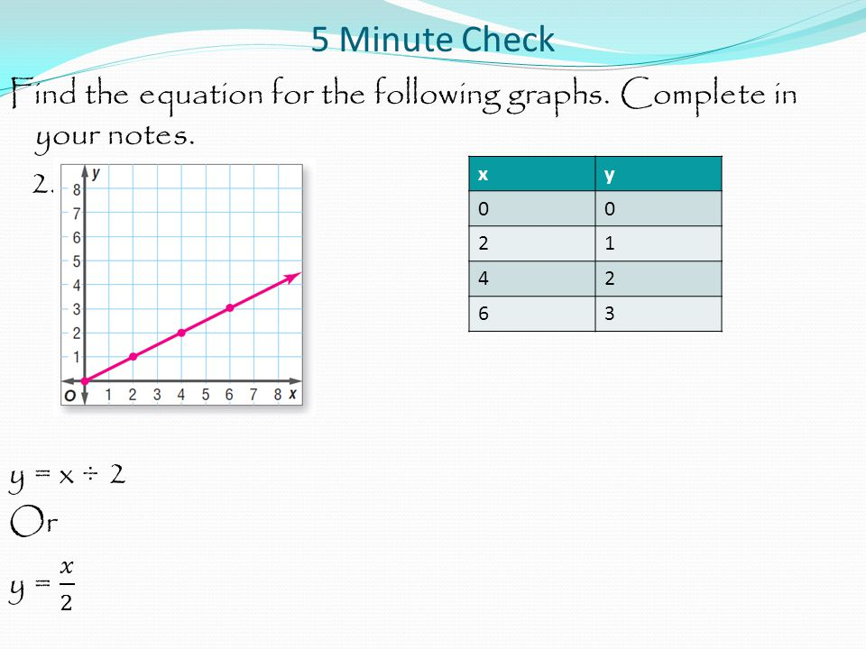 5 Minute Check Find the equation for the following graphs. Complete in your notes. 2. y = x ÷ 2 Or y = 𝑥 2