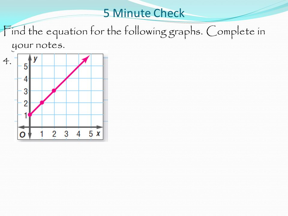 5 Minute Check Find the equation for the following graphs. Complete in your notes. 4.