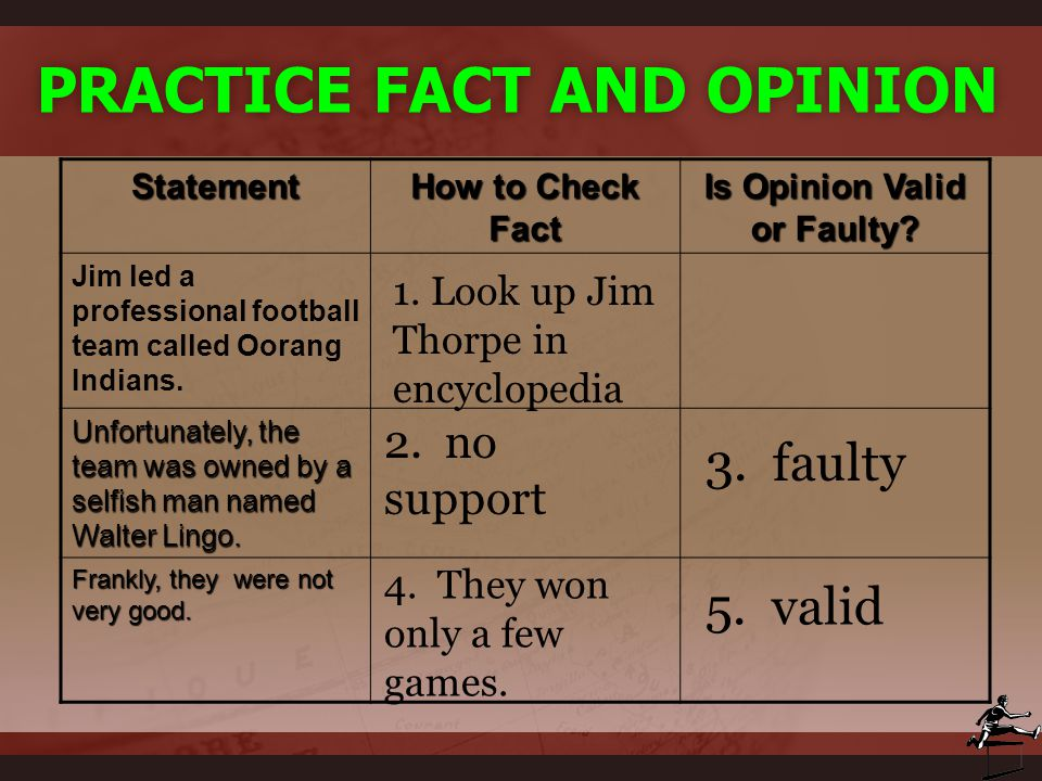 Practice Fact and opinion