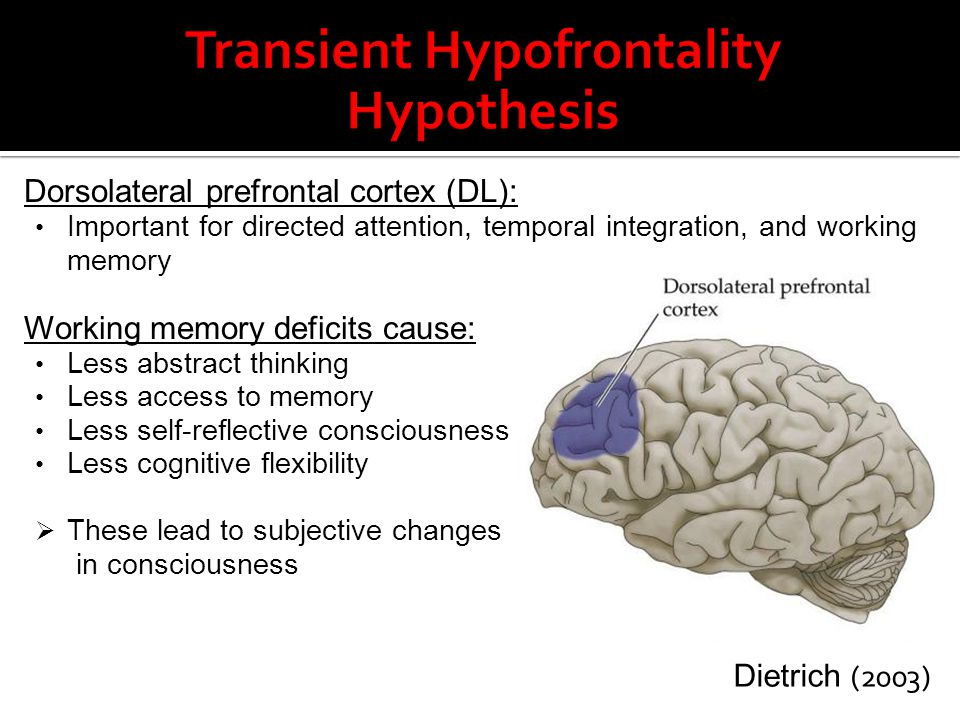 Transient Hypofrontality Hypothesis