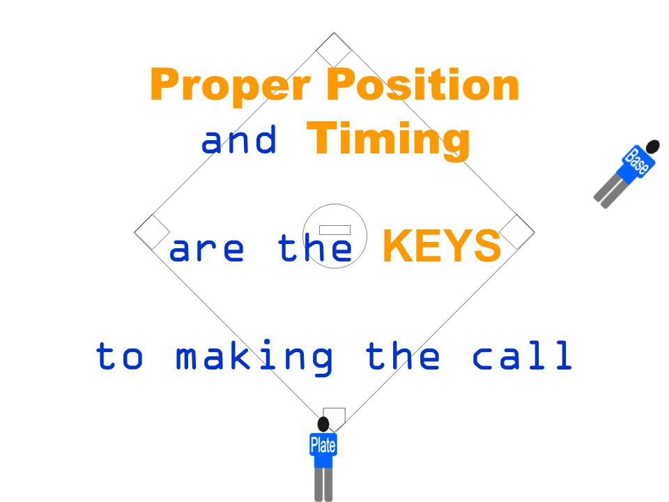 Proper Position and Timing are the KEYS to making the call