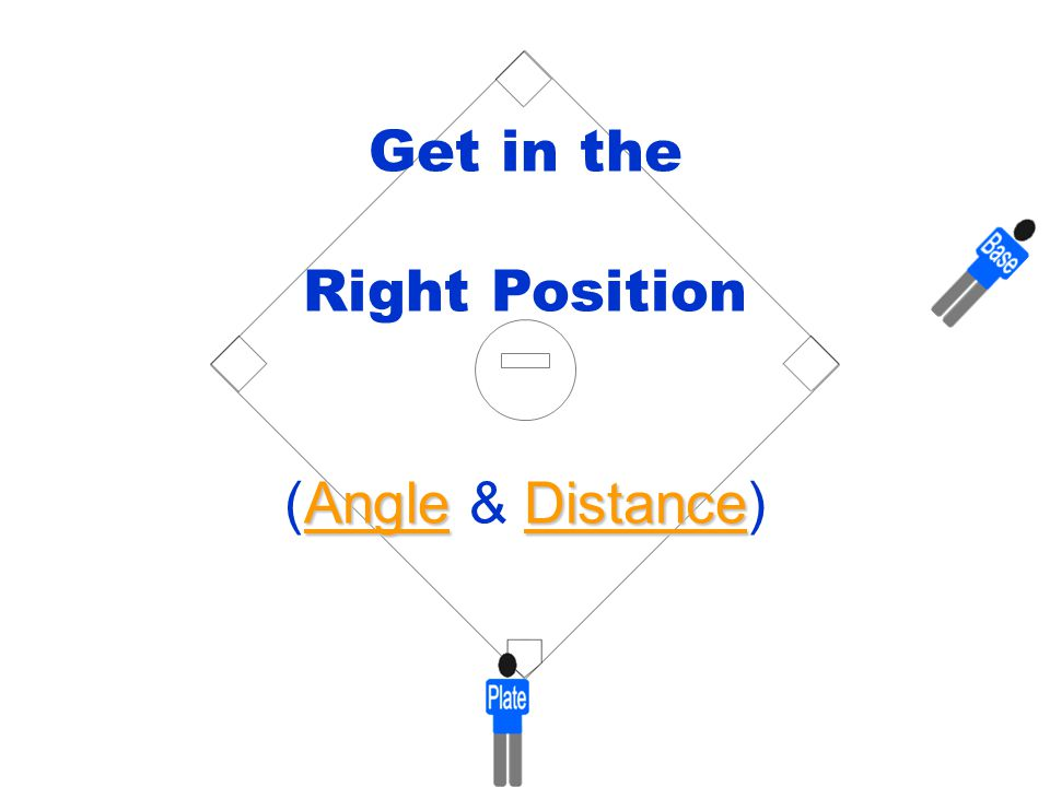 Get in the Right Position (Angle & Distance)