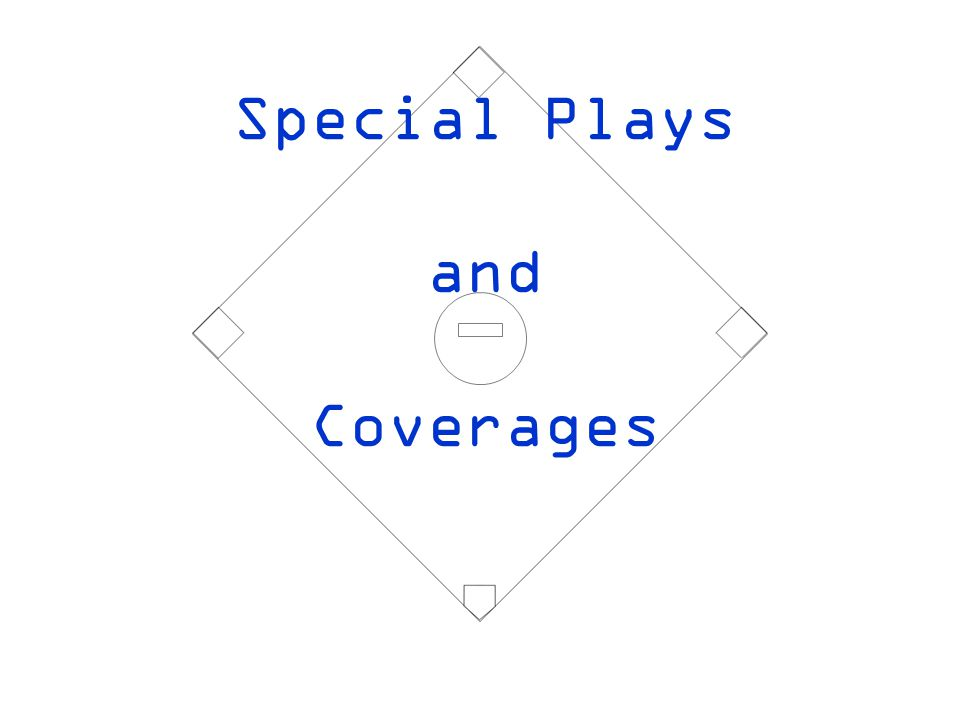 Special Plays and Coverages