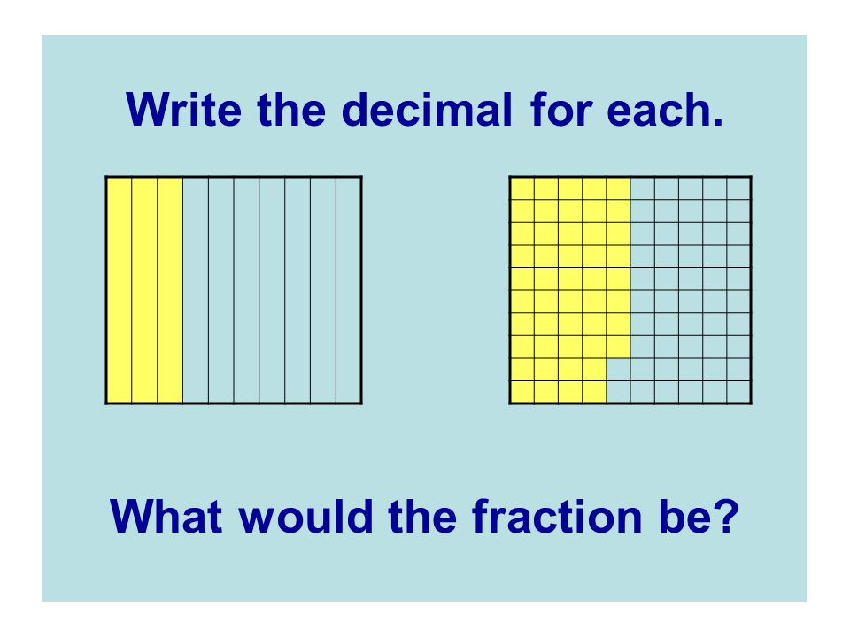 Write the decimal for each. What would the fraction be