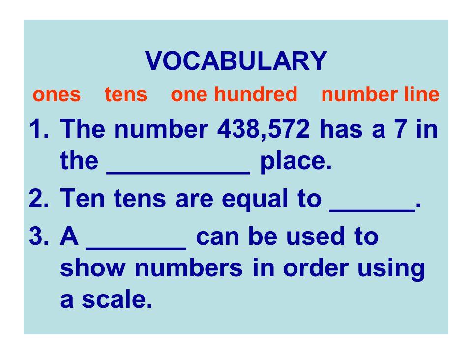 ones tens one hundred number line