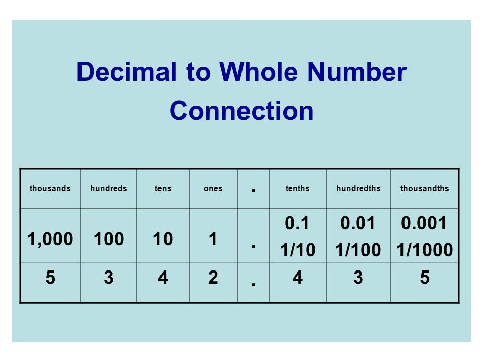 Decimal to Whole Number