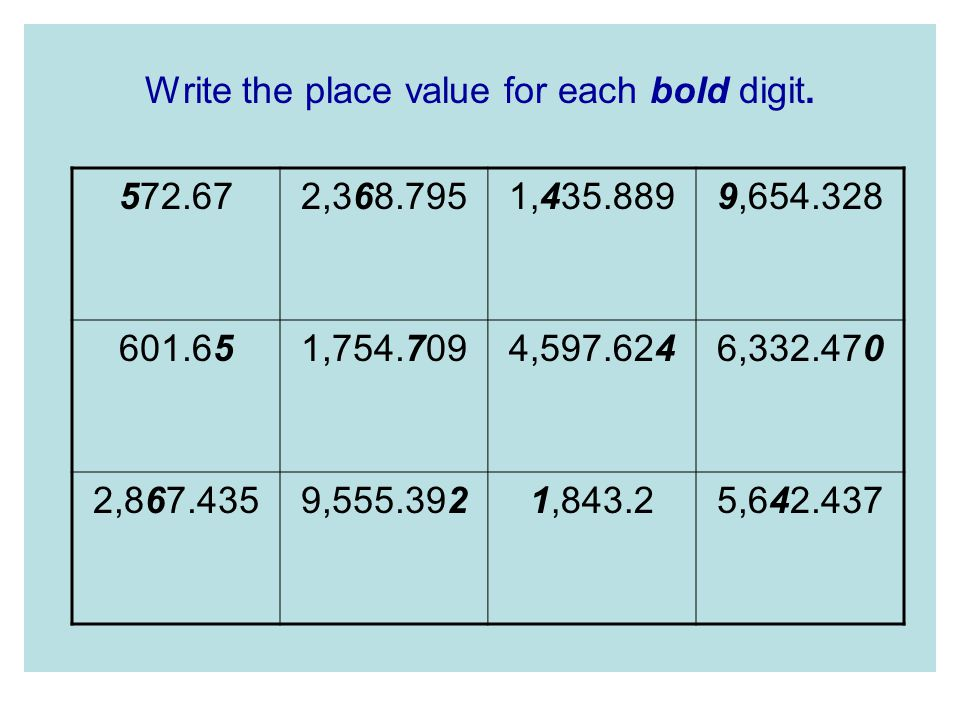 Write the place value for each bold digit.