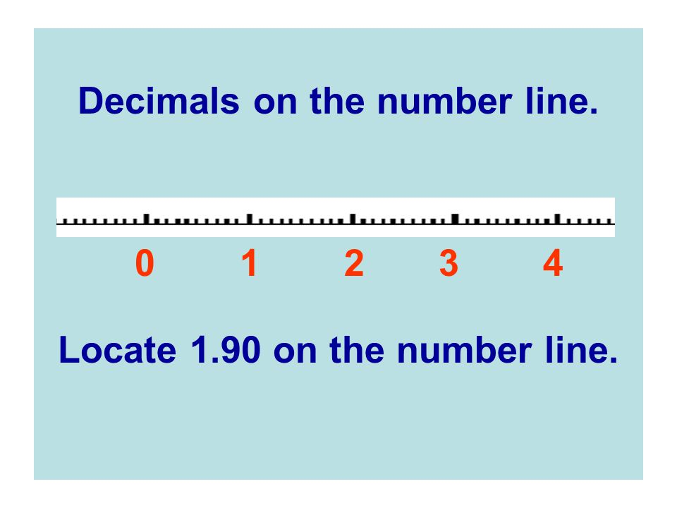 Decimals on the number line. Locate 1.90 on the number line.