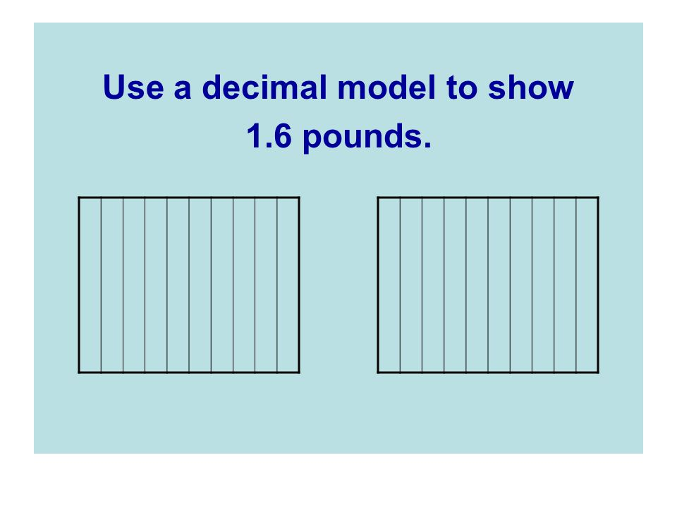 Use a decimal model to show