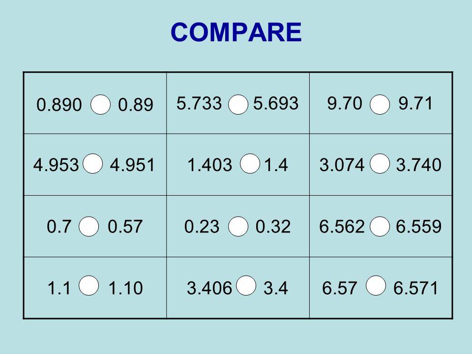 COMPARE 0.890 0.89. 5.733 5.693. 9.70 9.71. 4.953 4.951. 1.403 1.4. 3.074 3.740.