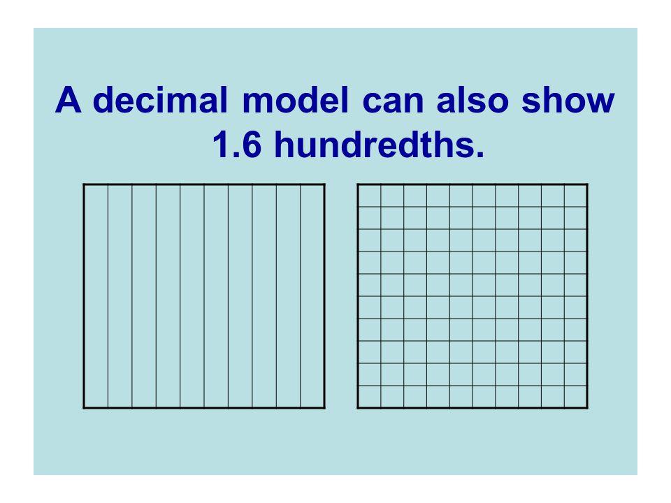 A decimal model can also show 1.6 hundredths.