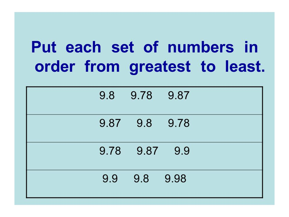 Put each set of numbers in order from greatest to least.