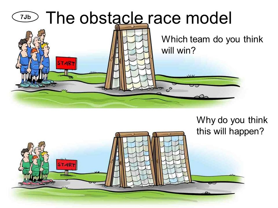 The obstacle race model