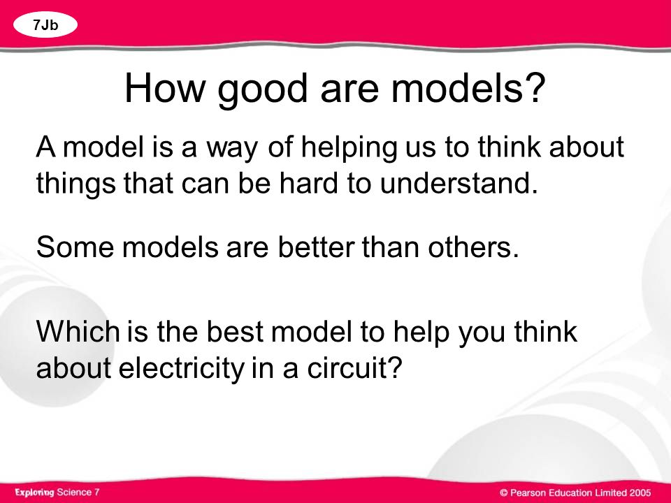 How good are models A model is a way of helping us to think about things that can be hard to understand.