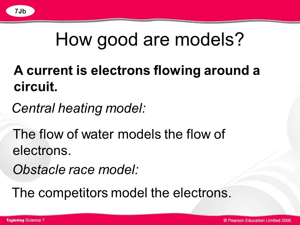 How good are models A current is electrons flowing around a circuit.