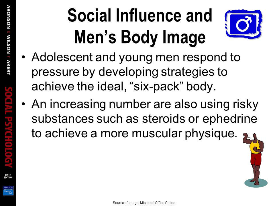 Social Influence and Men's Body Image