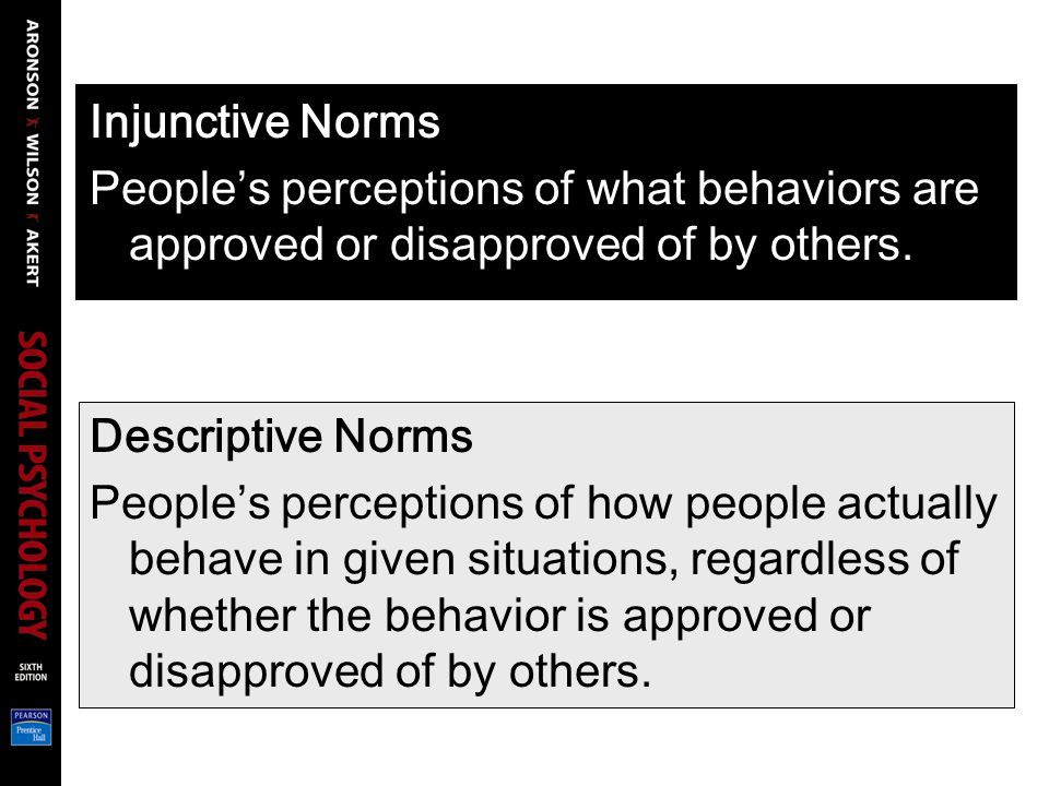 Injunctive Norms People's perceptions of what behaviors are approved or disapproved of by others. Descriptive Norms.