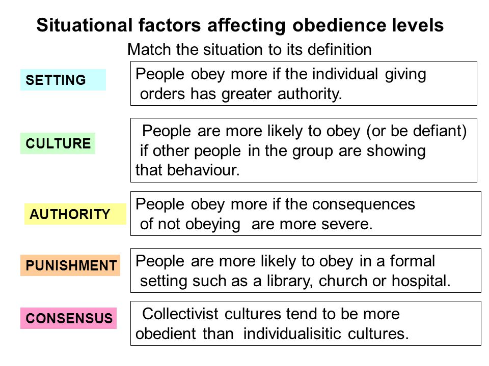 Situational factors affecting obedience levels