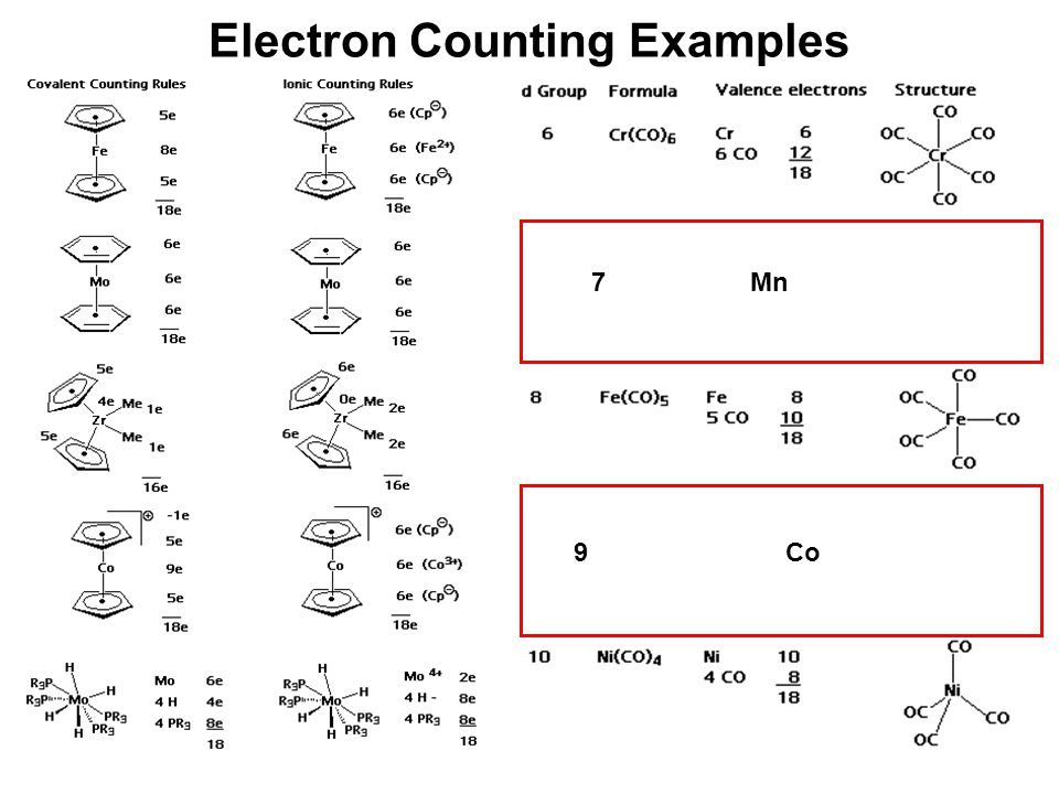 Electron Counting Examples