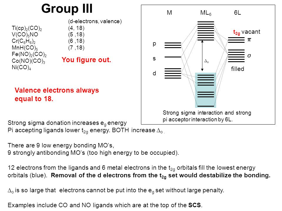 Group III p  You figure out. Valence electrons always equal to 18.