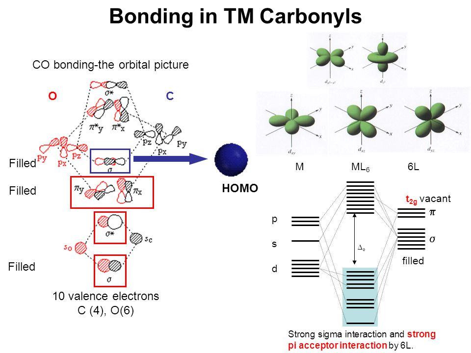 Bonding in TM Carbonyls