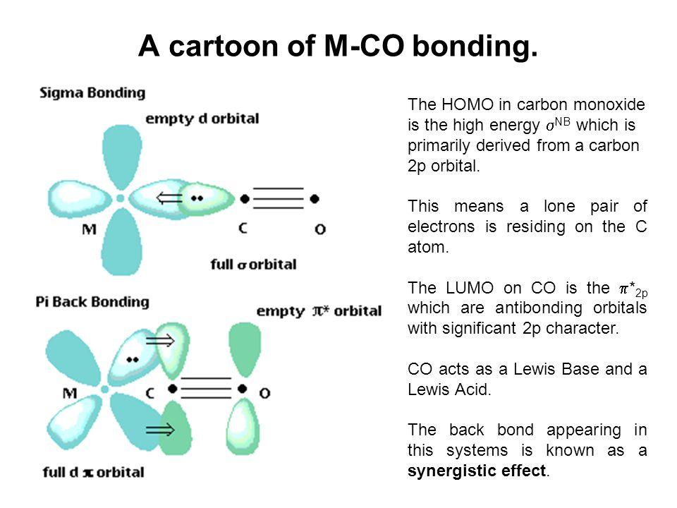 A cartoon of M-CO bonding.