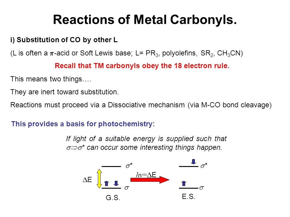 Reactions of Metal Carbonyls.