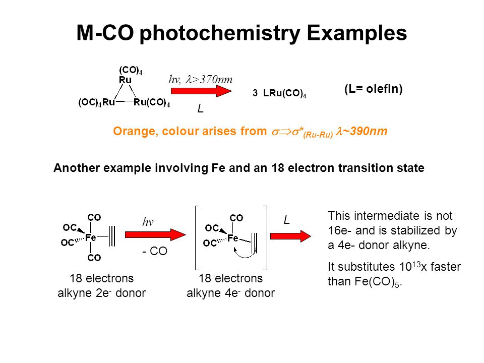 M-CO photochemistry Examples