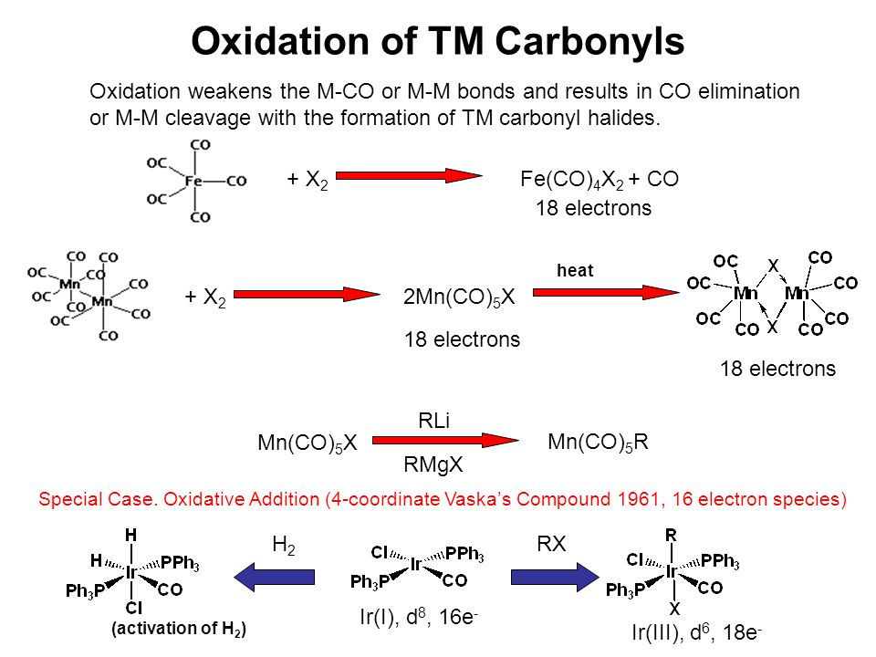 Oxidation of TM Carbonyls