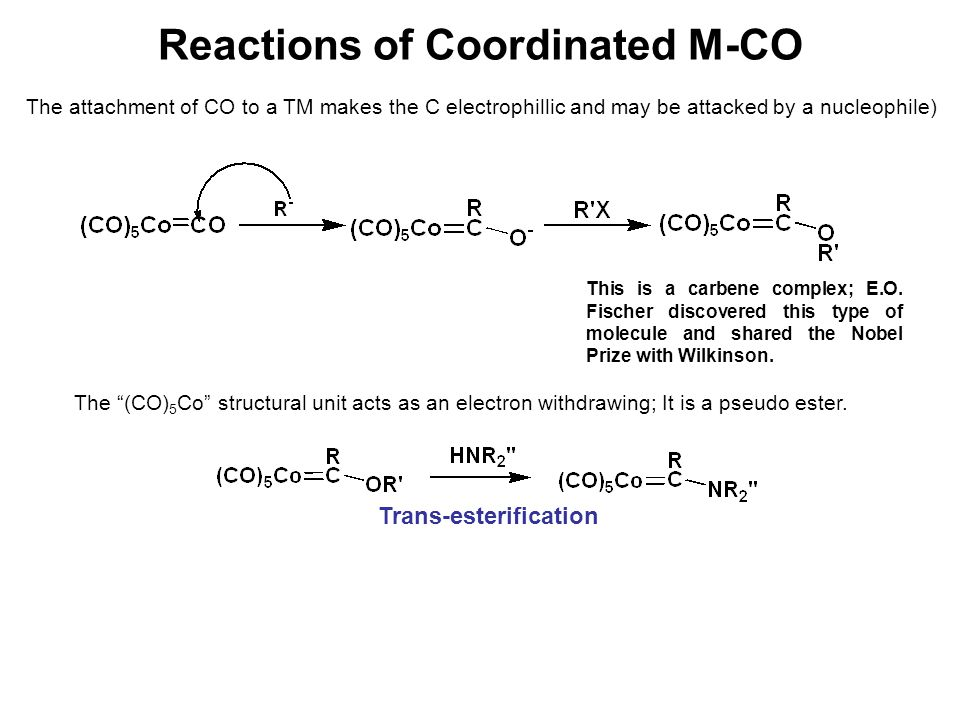 Reactions of Coordinated M-CO