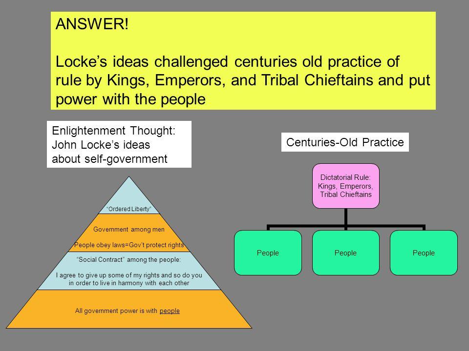 Locke's ideas challenged centuries old practice of