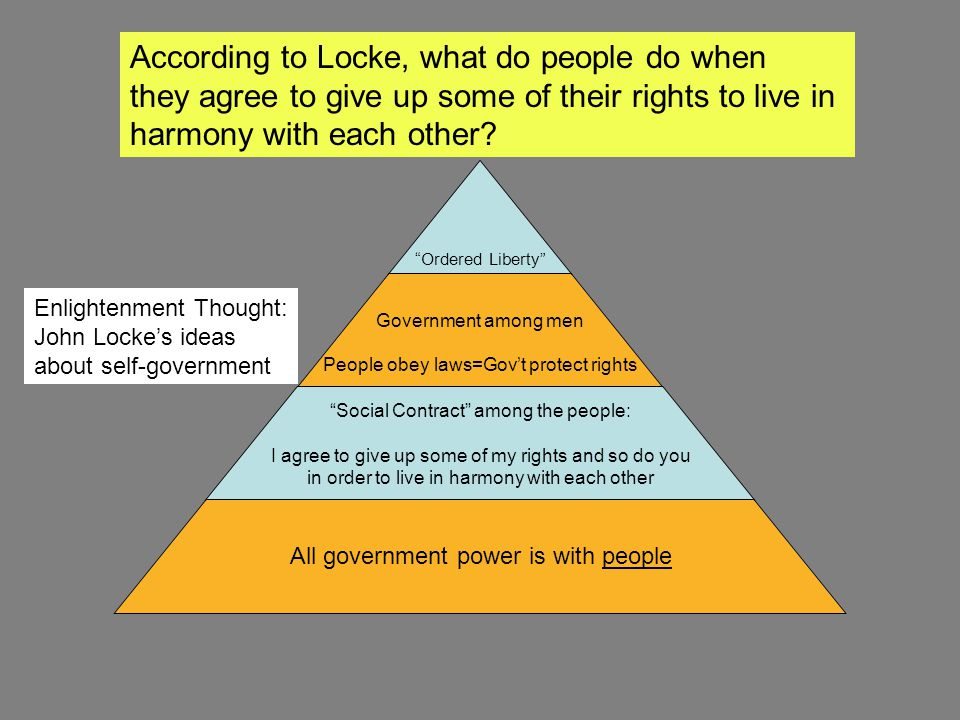 According to Locke, what do people do when