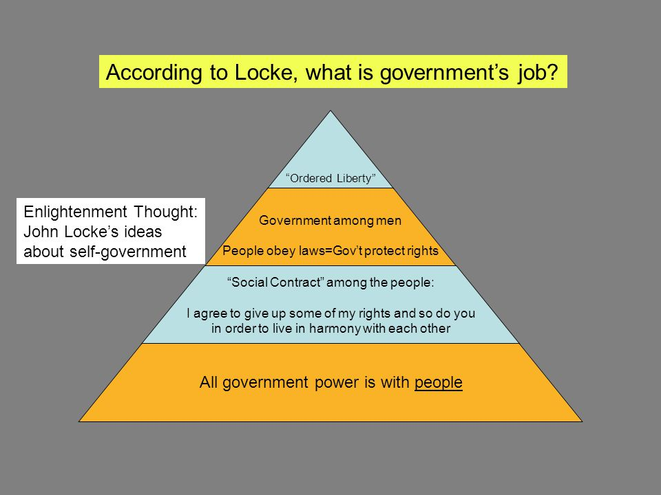 According to Locke, what is government's job