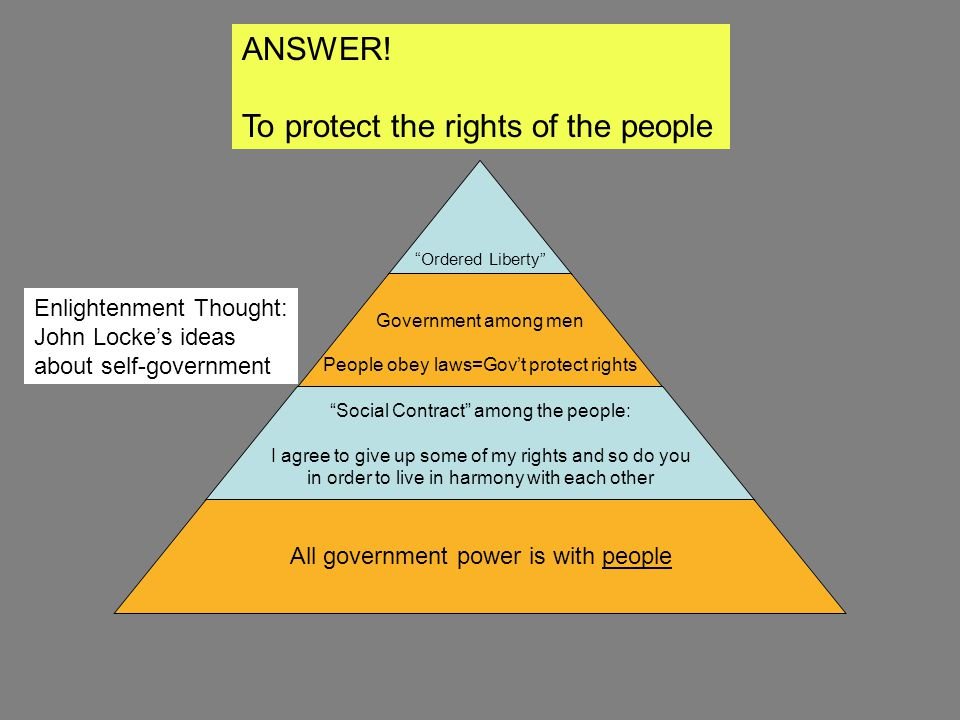 To protect the rights of the people