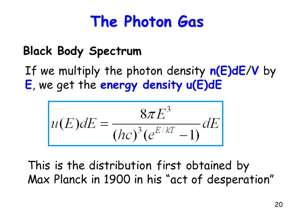 The Photon Gas Black Body Spectrum