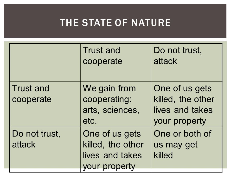 The State of Nature Trust and cooperate Do not trust, attack