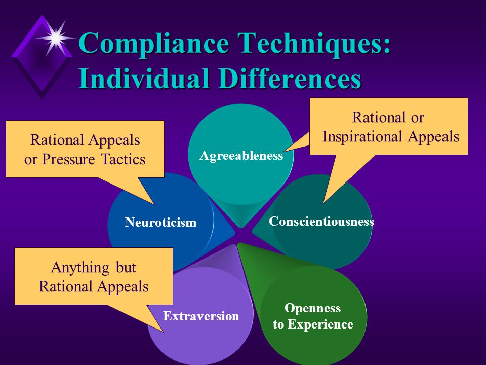 Compliance Techniques: Individual Differences