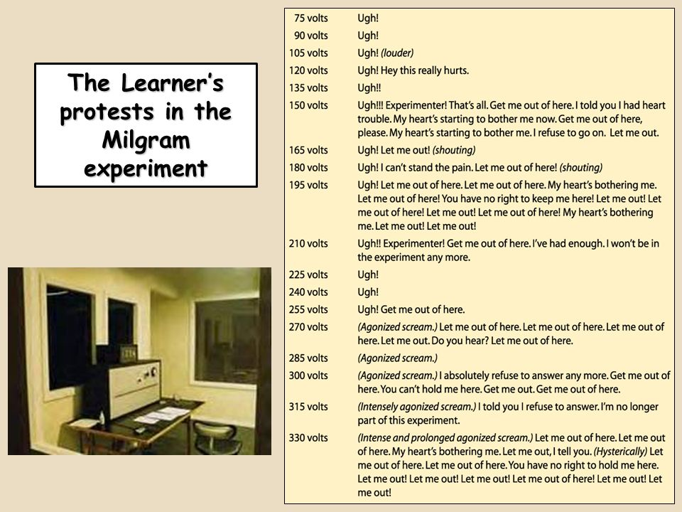 The Learner's protests in the Milgram experiment