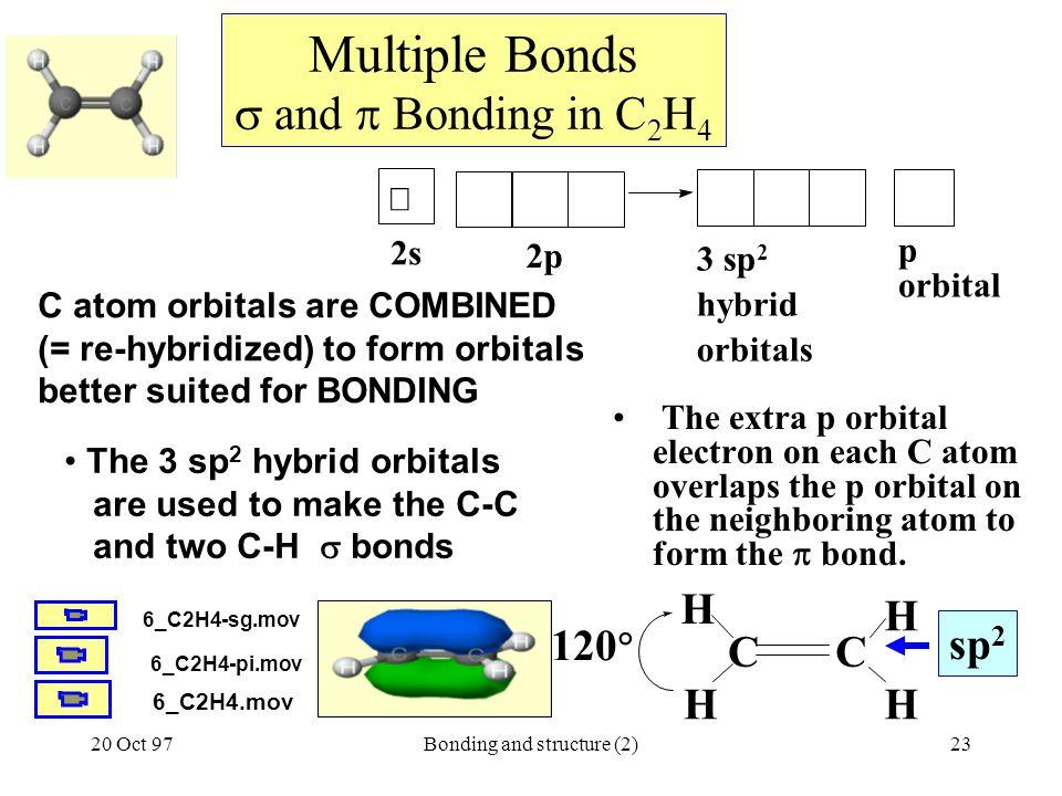 Multiple Bonds s and p Bonding in C2H4