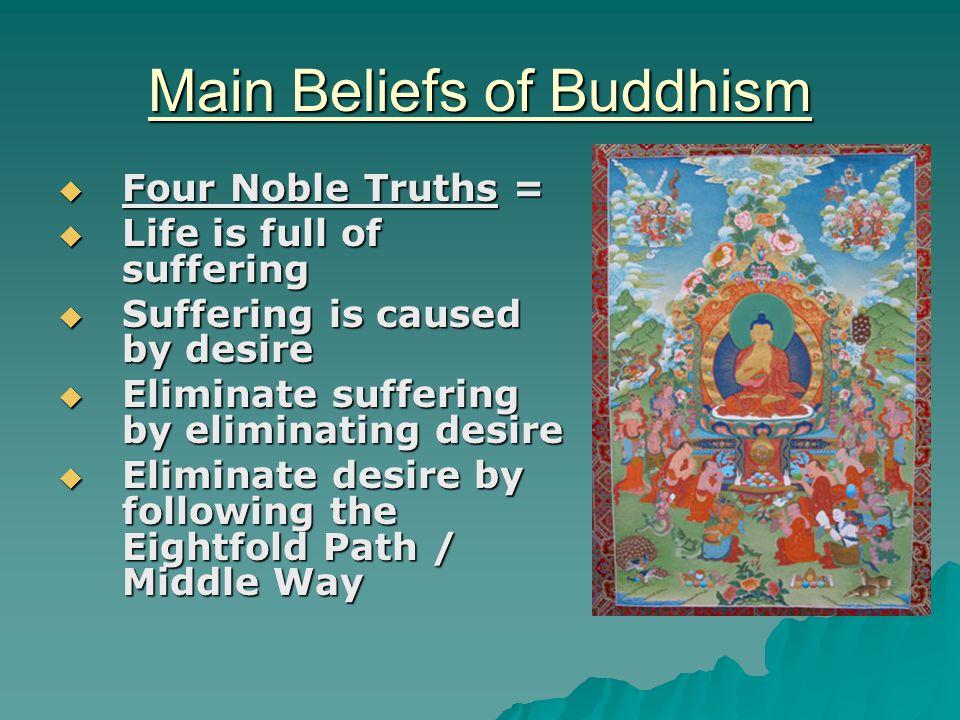 Main Beliefs of Buddhism