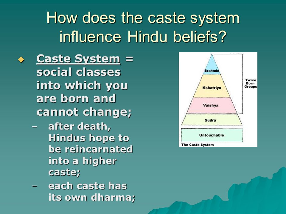 How does the caste system influence Hindu beliefs